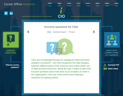Deloitte, corner office analytics, Toby Elwin, info graphic
