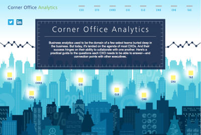 Deloitte, corner office analytics, info graphic, Toby Elwin