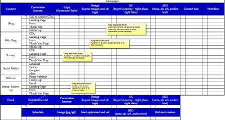 checklist in excel