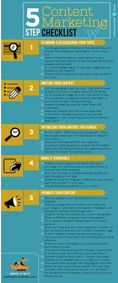 infographic: 5 Step Content Marketing Checklist, Toby Elwin, Get Control of Your Social Media Self with Infographics